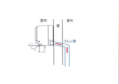 エアコン解説図