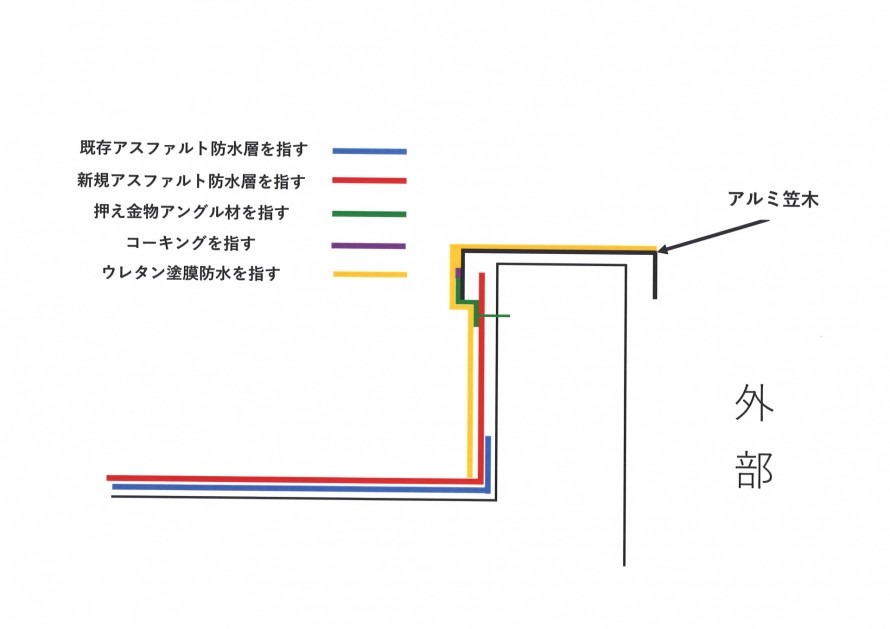 屋上部分の断面図